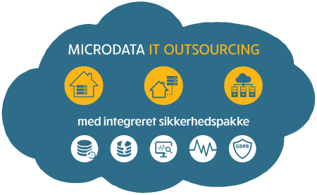 Illustration af IT outsourcing hos Microdata